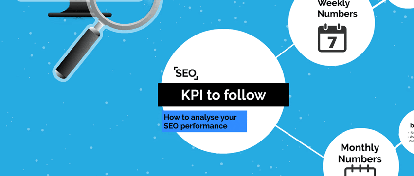 KPI to analyse the SEO performance
